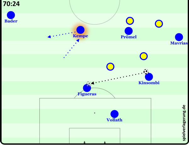 Signature Move ins Zentrum, anschließendes Angebot außen. Yamada drückt Sechser in die eigene Hälfte (deshalb nicht im Bild).