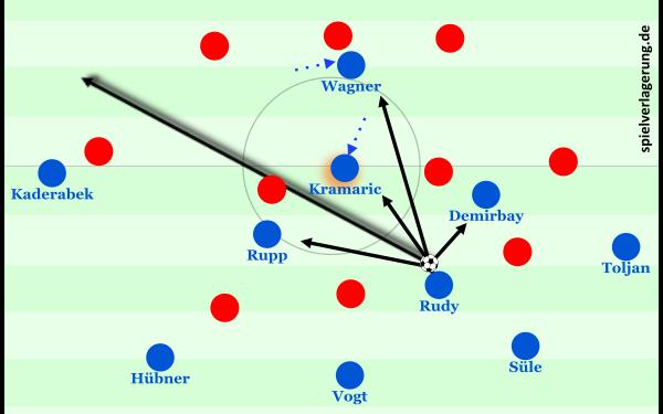 Aus dem Spiel gegen Freiburg: Hoffenheim hat nach dem Zurückfallen von Kramaric Optionen auf verschiedenen Ebenen.