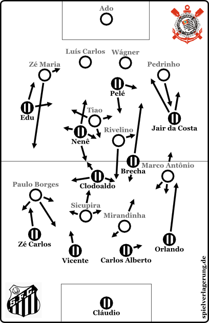 akalender-2016-santos-corinthians