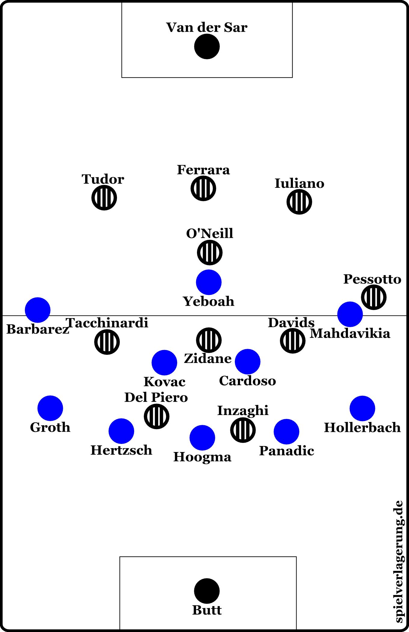 Hamburgs Defensivformation war für die damalige Zeit äußerst kompakt.