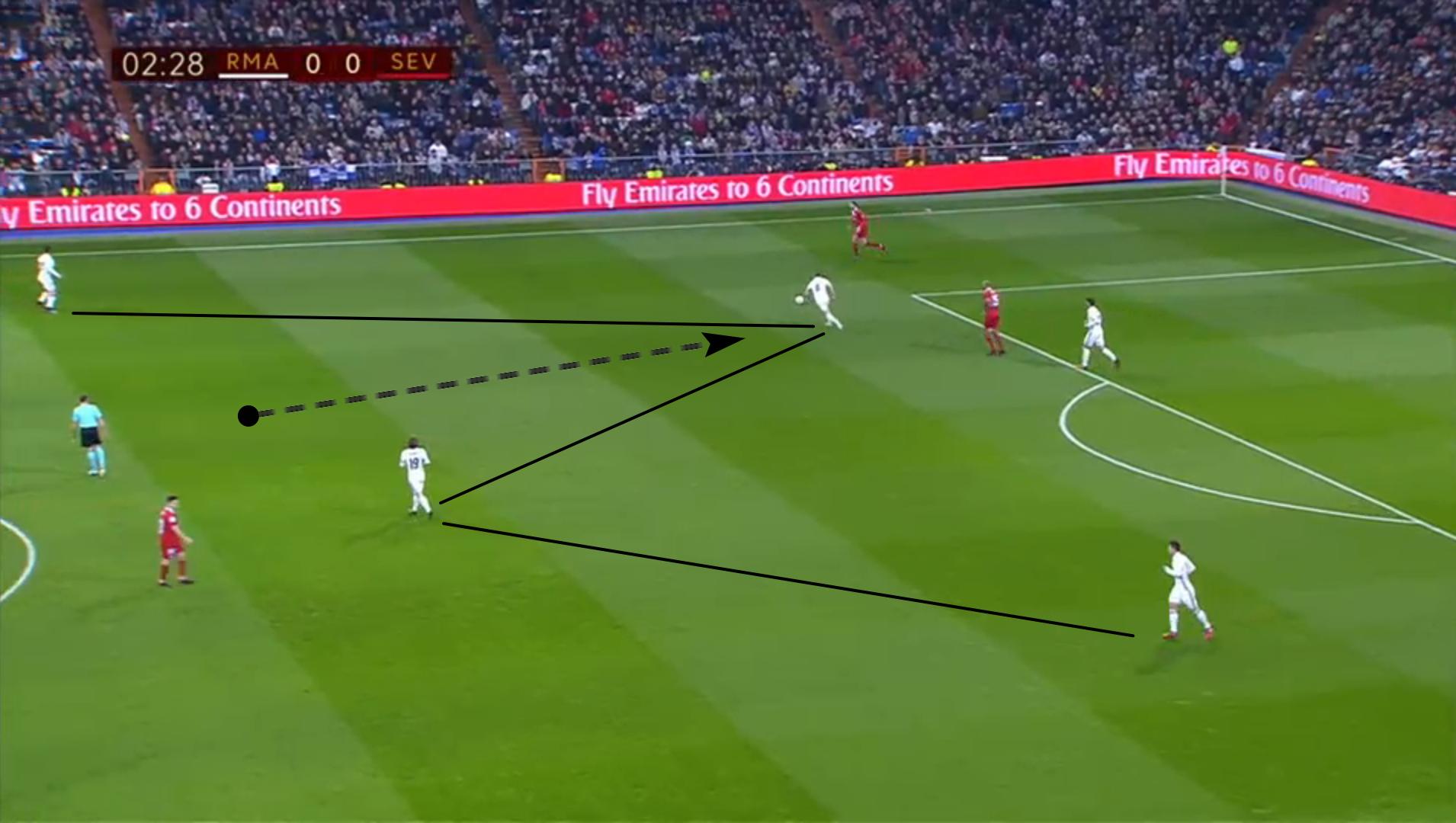 Typisches Herausrücken aus dem 4-1-4-1 ins 4-1-3-2, hier von Kroos.