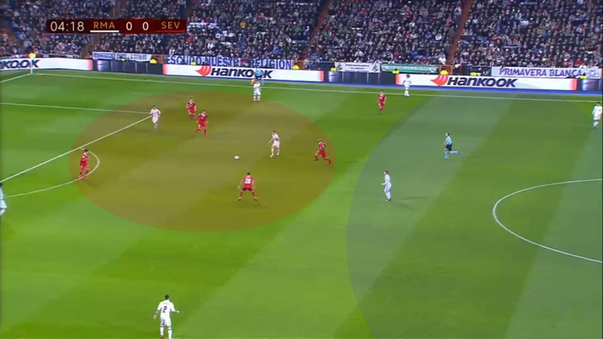 Für so hohes Pressing eigentlich eine völlig absurde Kompaktheit von Sevilla. Das Zugriffsverhalten ist aber zu lasch, dadurch ist die Verlagerung für Kroos möglich. Auch für einen langen Ball wäre sehr viel Platz (blau).