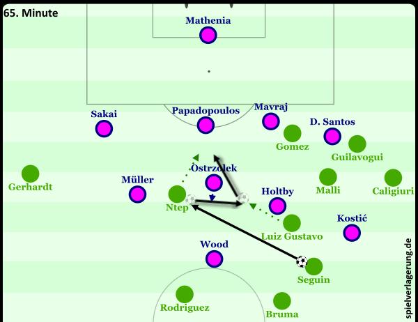 Wolfsburgs Überladung. Ntep rückt ein und kombiniert mit Luiz Gustavo.