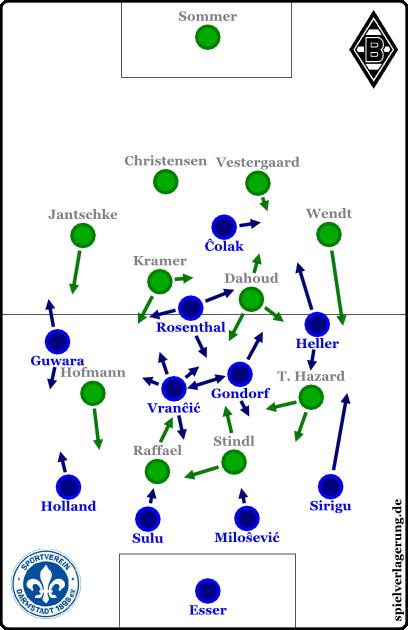Diese Grafik der Partie Darmstadt gegen Wolfsburg habe ich selbst angefertigt. Sie werden diese Grafik in keinem anderen Artikel dieser Welt finden.