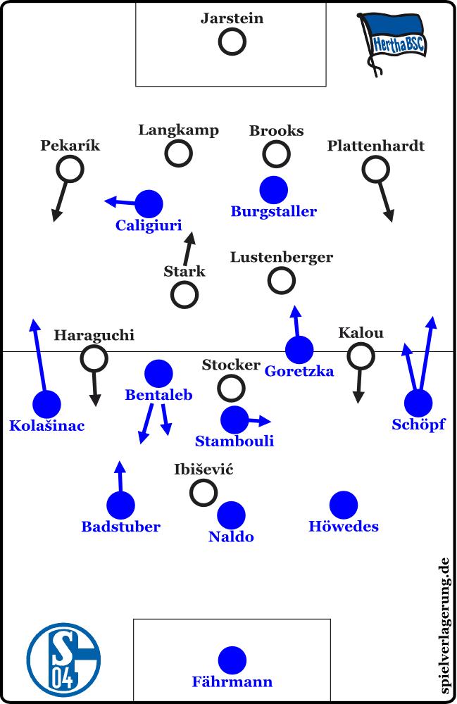 2017-02-11_Schalke-Hertha_Grundformationen