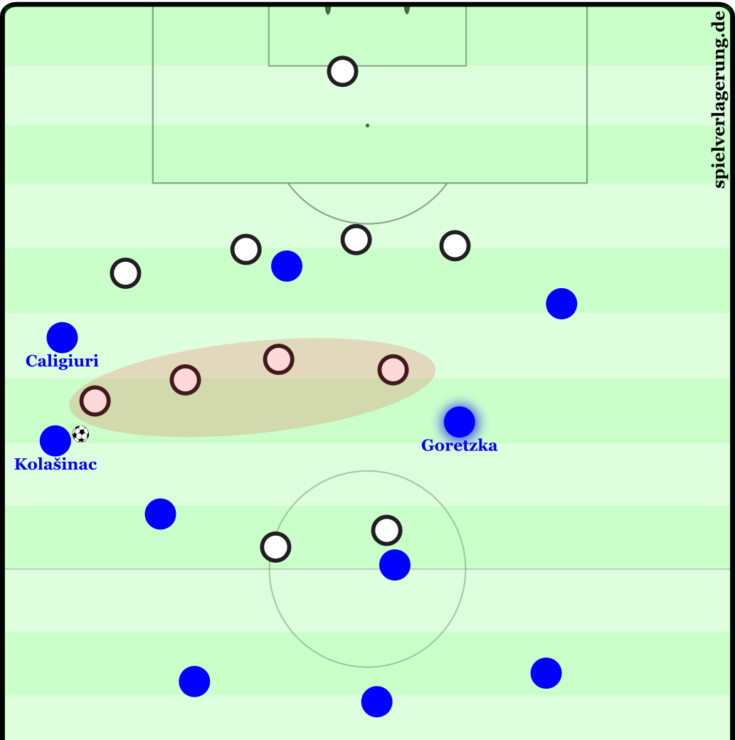 2017-02-11_Schalke-Hertha_Szene2