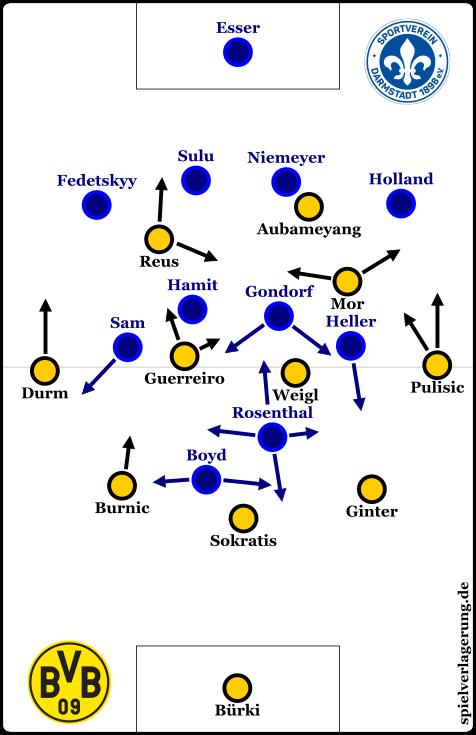 Darmstadt v Dortmund