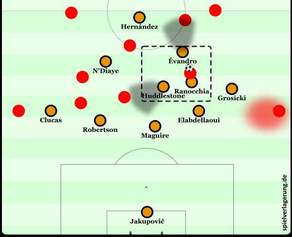 Coutinho wird von gleich drei Spielern umzingelt. Nur der Rückpass zu Lucas wäre noch irgendwie möglich. Potentiell kann man so Milner freispielen. Aber auch dann kann eigentlich nur eine Flanke rauskommen.