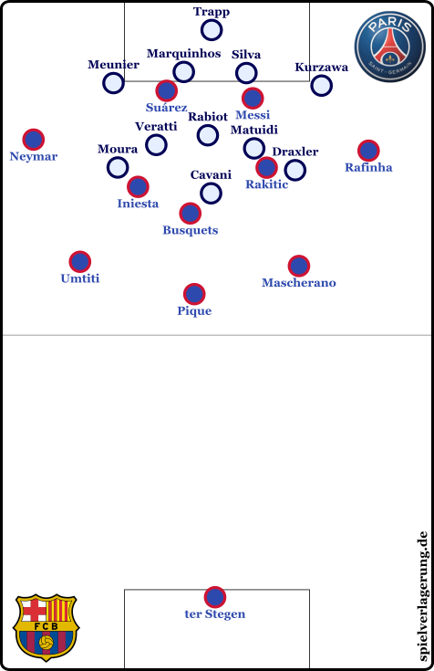 Barca-PSG Rück