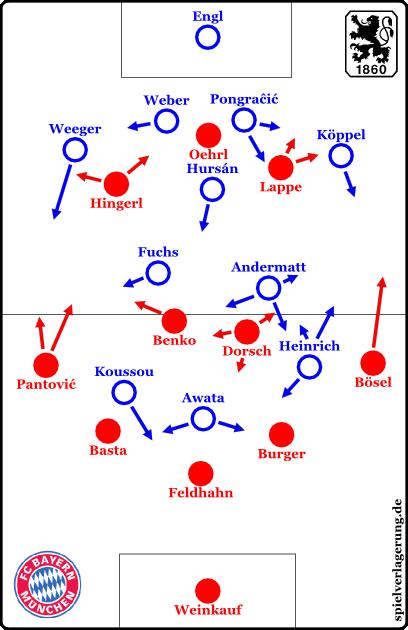 blick über den tellerrand 43 münchener-stadtduell-regionalliga-ii