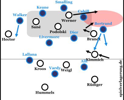deutschland-auftakt-2017-bindung-kimmich