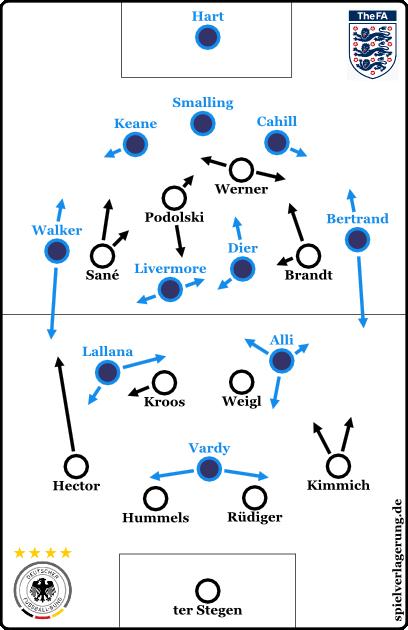 deutschland-auftakt-2017-vs-eng