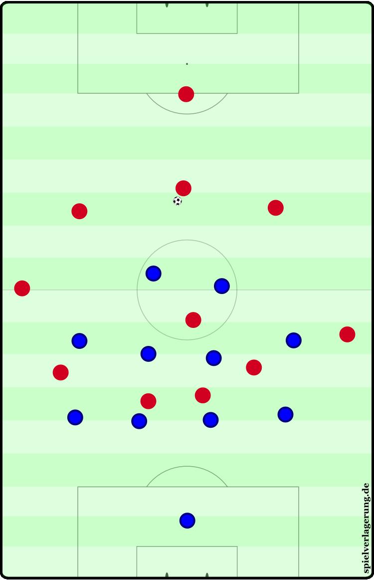 2017-04-25_Schalke-Leipzig_Schalke-Defensiv
