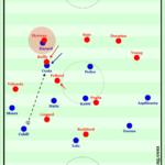 Manndecker Herrera schießt United zum Sieg
