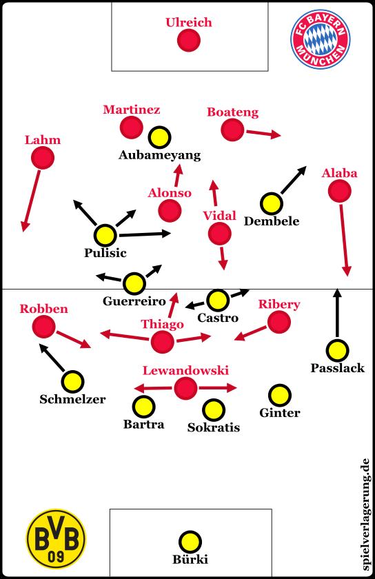 FCB BVB 4-1