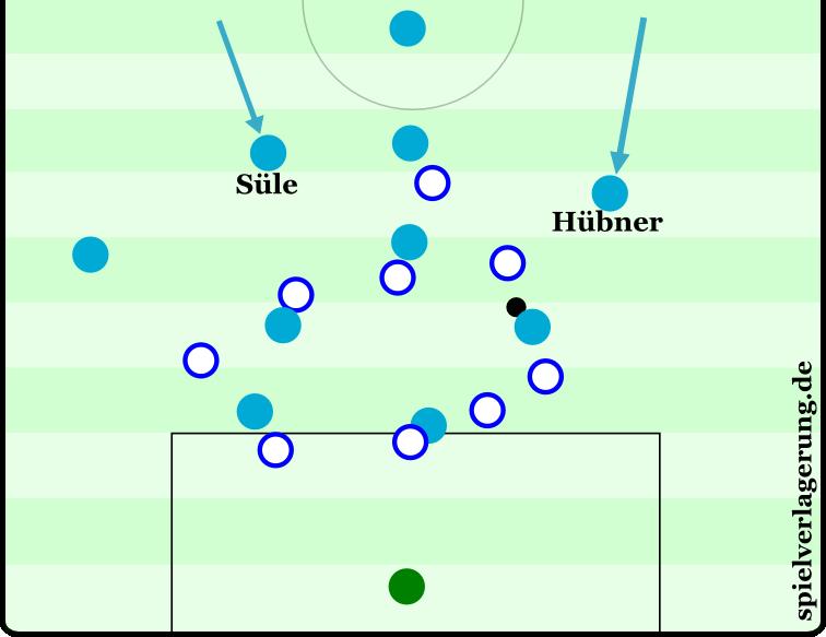 Hoffenheim Aufrücken gegen Hertha