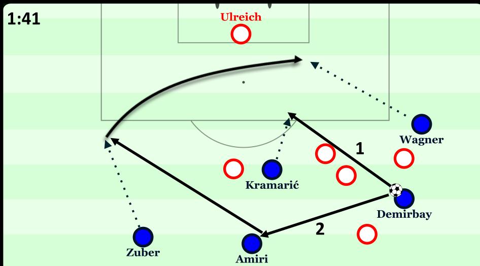 Hoffenheim Konter