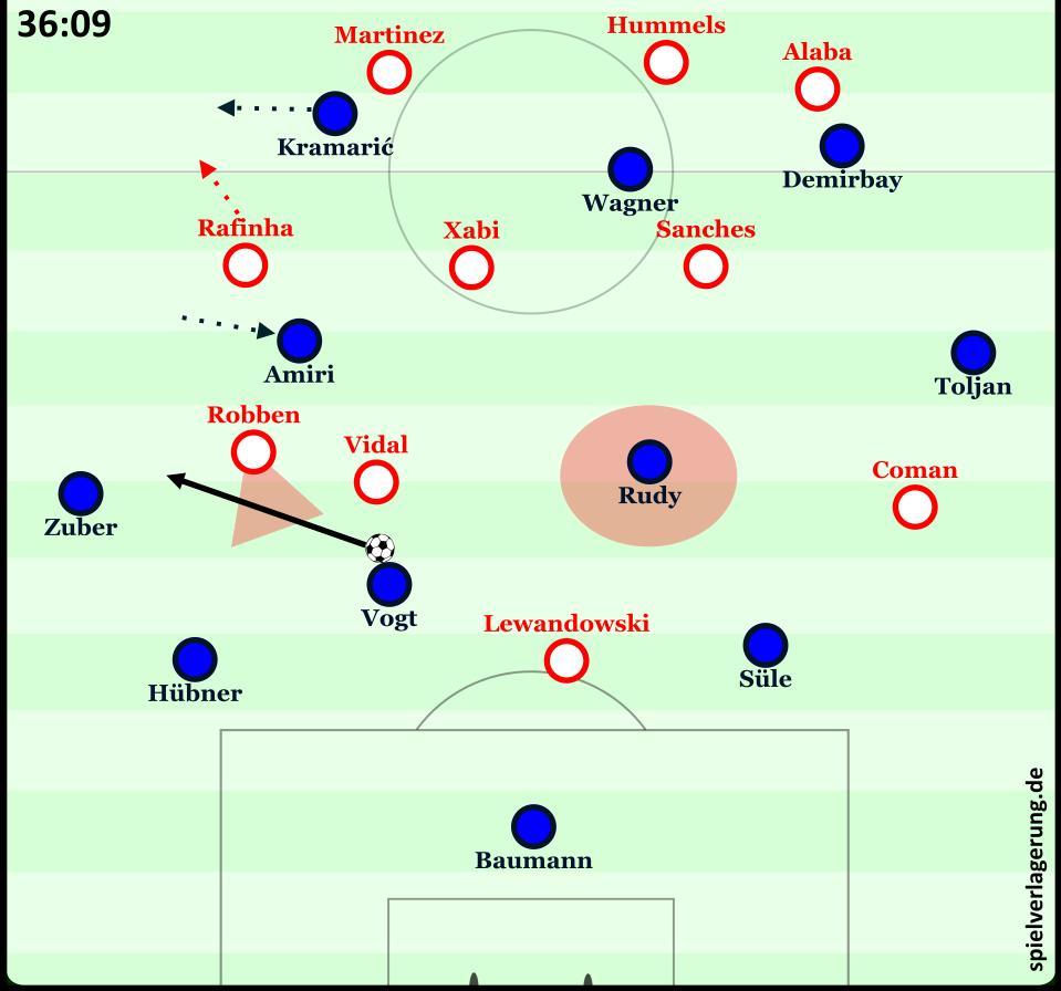 Hoffenheim horizontal gegenläufig