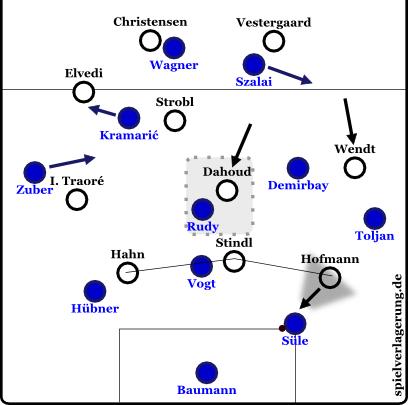 hoffenheim-gladbach-2017-bmg-pressing-2
