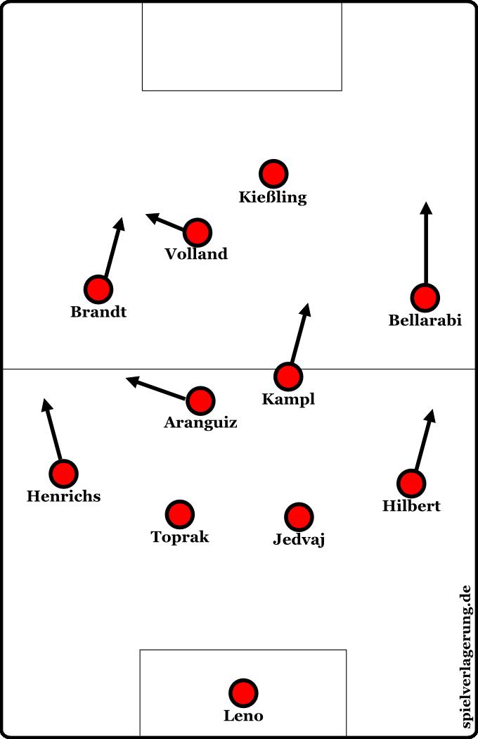 Bayer Leverkusen beim 1:4 gegen Schalke