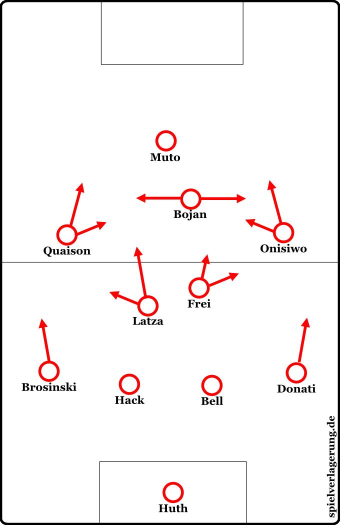 Mainz beim 1:2 gegen Borussia Mönchengladbach
