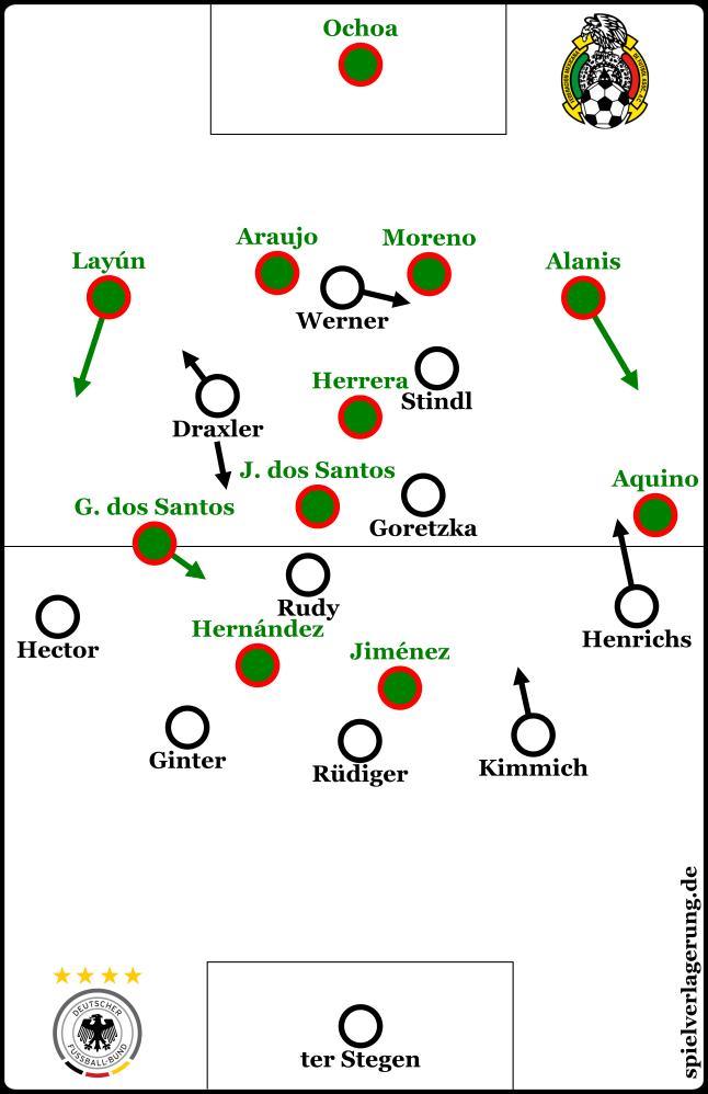 2017-06-29_Deutschland-Mexiko_Grundformationen