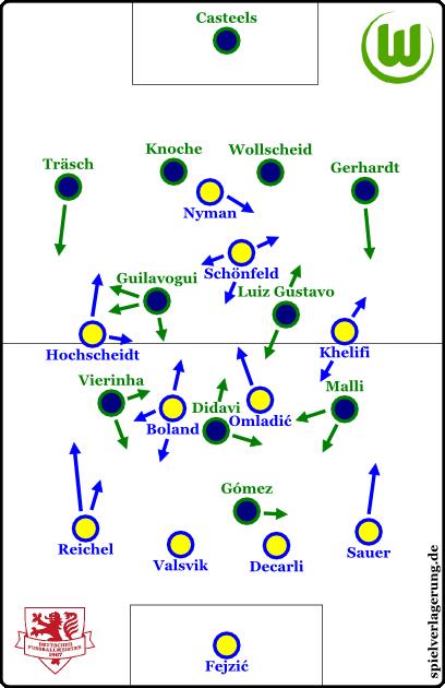 relegation2017-braunschweig-wolfsburg