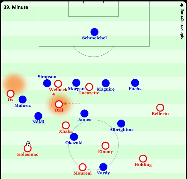 Arsenal 3-4-1-2