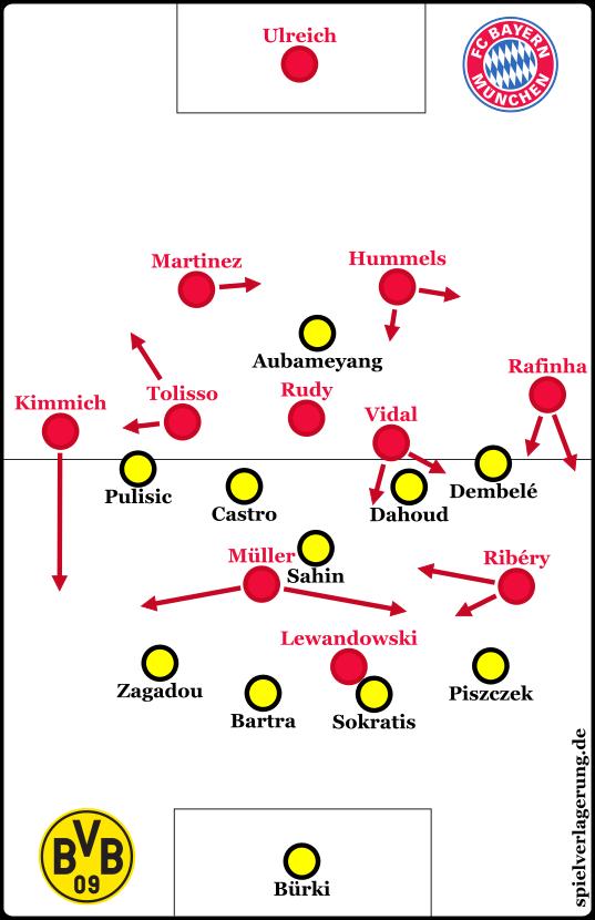 BVB 2-2 FCB