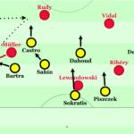 Ancelottis Rechtsaußen-Sechser im Supercup