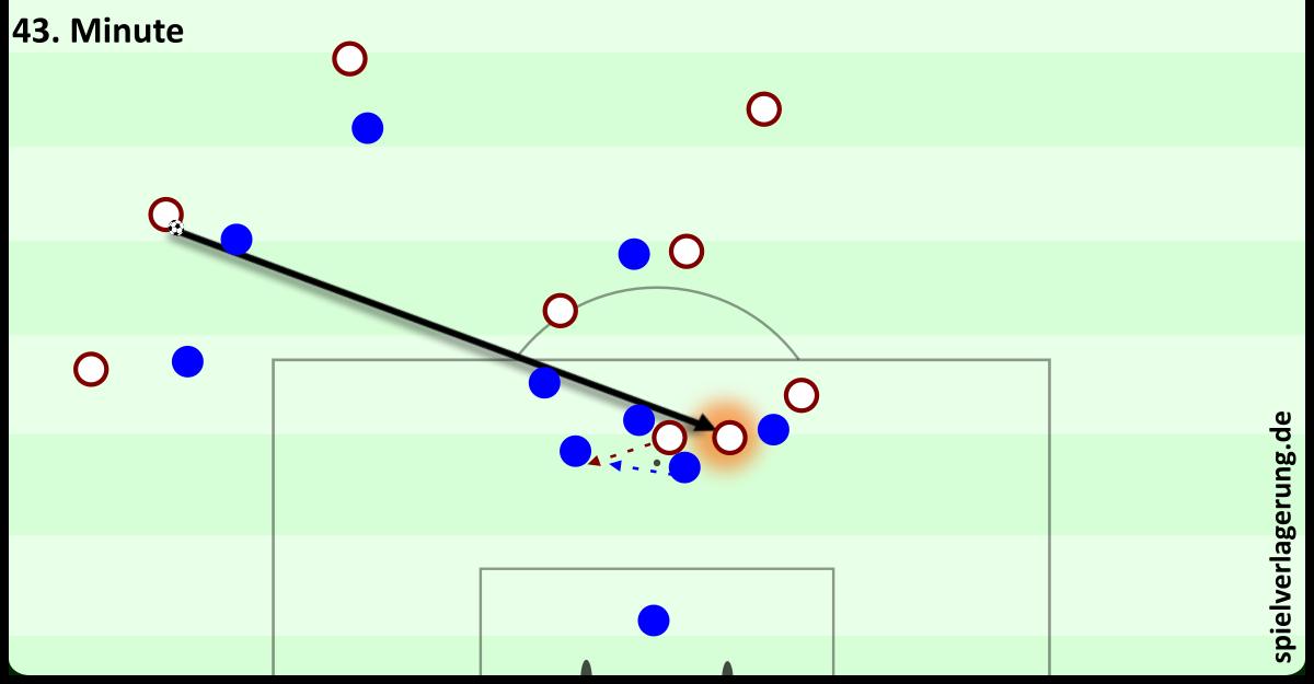 Burnley Cross goal
