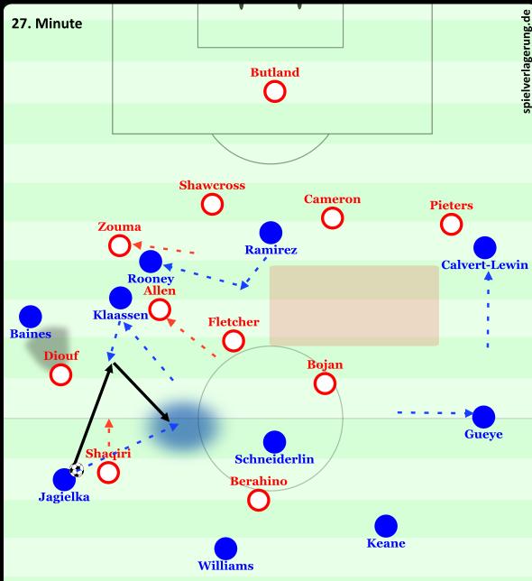 Everton Verbindungsmangel