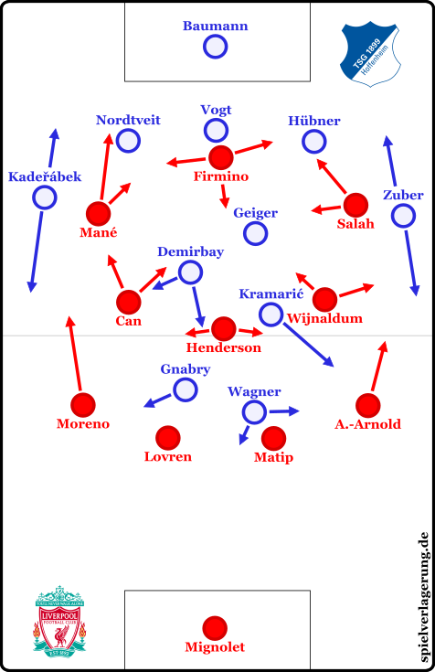 LFC 4-1 TSG