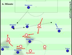 """Reaktion nach einer Verlagerung von Hoffenheim über Baumann. Die drei ballnahen Spieler verdecken die Passwege in ihren Rücken und """"lauern"""" nur nach vorne. Salah hatte vorher Baumann angelaufen und reiht sich nun wieder ein. Hoffenheim verlagert erneut."""