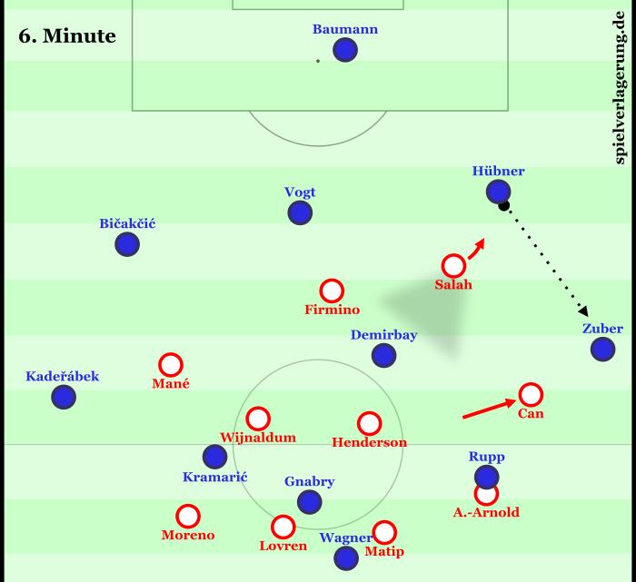 Nach der Verlagerung verdeckt Salah den passweg auf Demirbay; dementsprechend rückt Can nach außen. Spontanes 4-4-2.