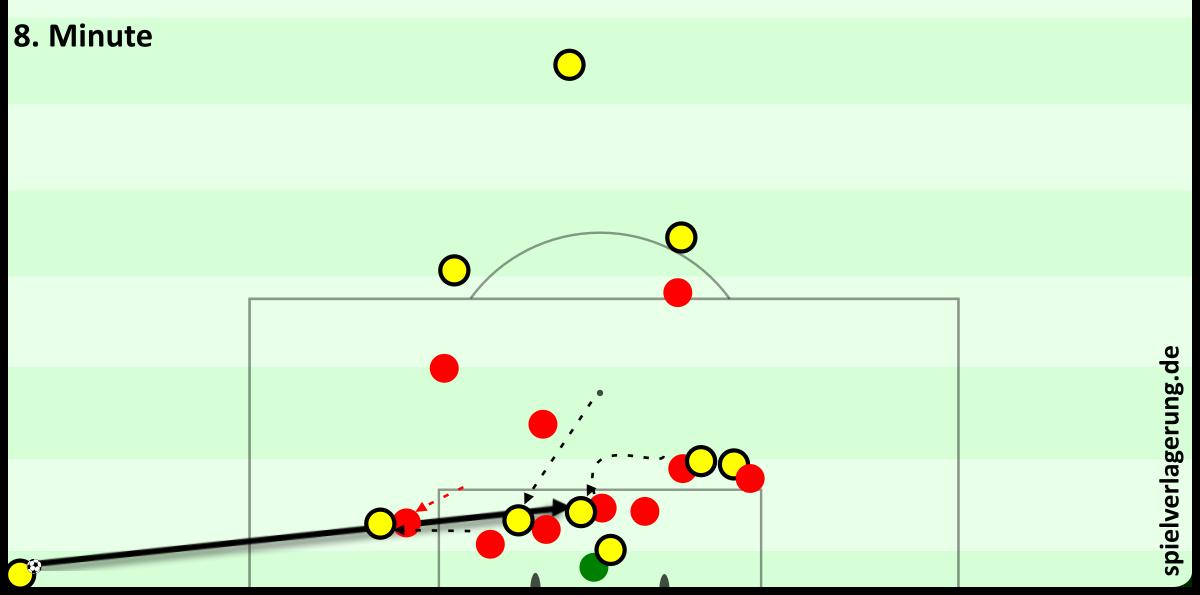 Watford corner goal