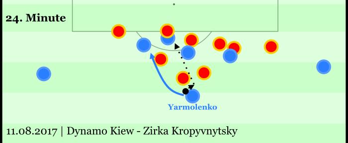 Yarmolenko vs Zirka