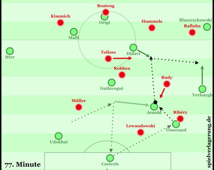 Ein exemplarischer Aufbauspielzug der Wolfsburger; starke Einbindung Arnolds, konsequente Nutzung Casteels. Bayern äußerst seltsam strukturiert, mangels Kollektivität.