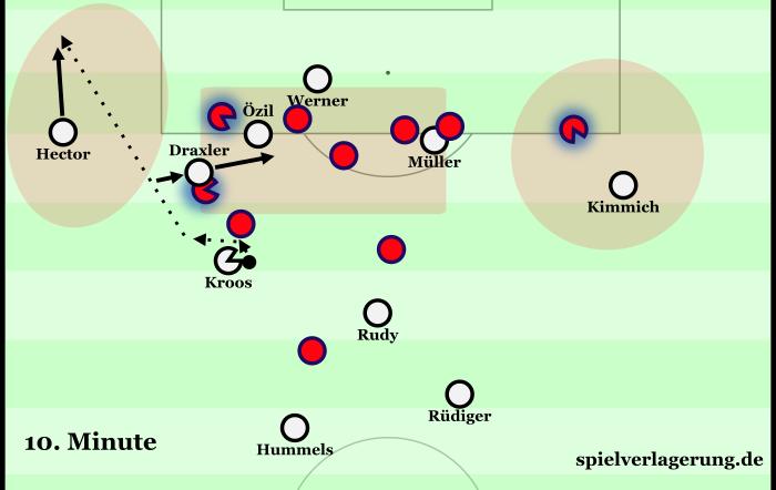 Die Vor-Vorlage zum 1:0. (Die Pacmans zeigen das Sichtfeld bzw. die Körperstellung des Spielers an.)