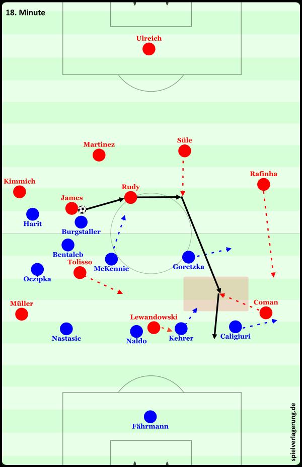 Schalke versus Bayern Szene 1