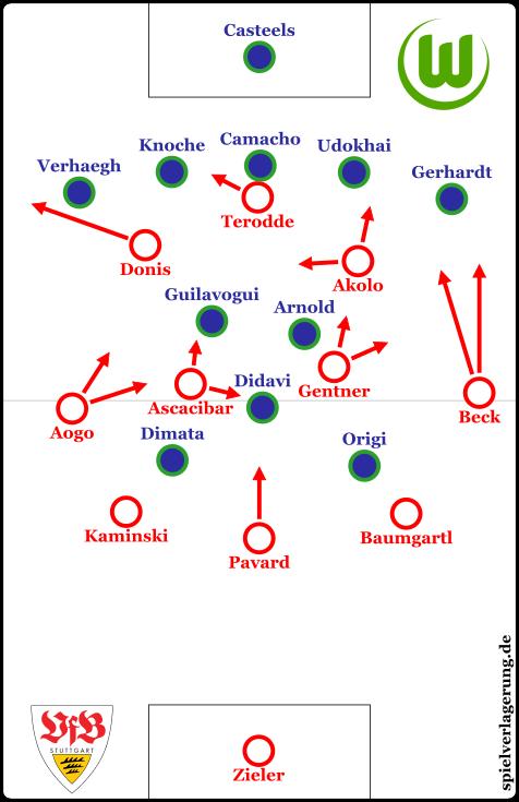 VfB 1-0 WOB