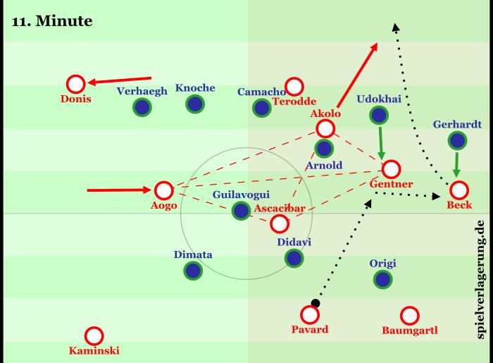 Eine Durchbruchssituation über die rechte Seite, bei der man die Rautenbildung gut erkennen kann. Dadurch hat Stuttgart sieben Spieler rechts, nur drei links. Die ballorientiert verschiebende Mannschaft hat sogar einen weniger auf der ballnahen Seite, da der Angriff aus der Mitte kommt.