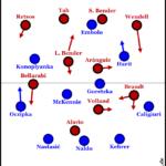 Der Kampf gegen das Mittelfeld