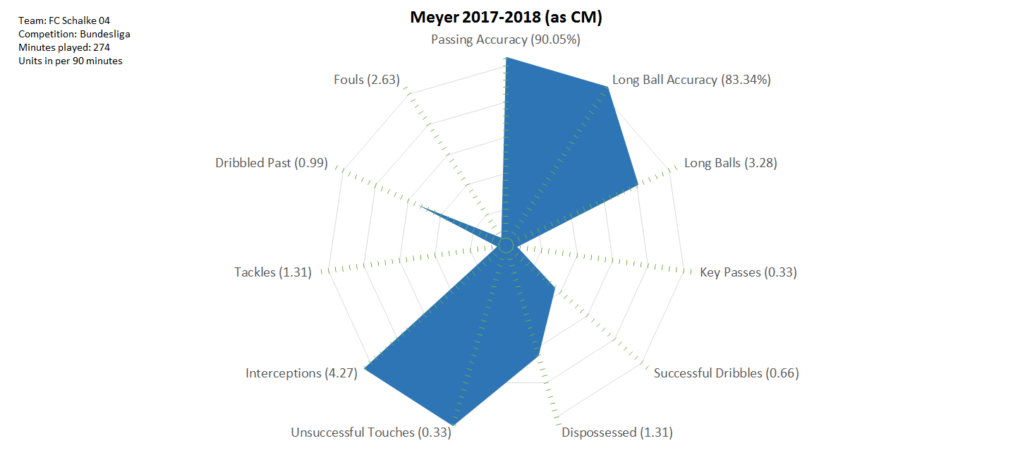 2017-10-22_Meyer-CM_2017-2018
