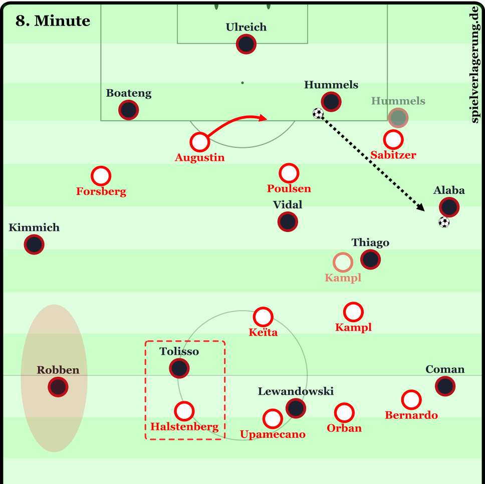 2017-10-25_Leipzig-Bayern_Bayern-Flügellupfer