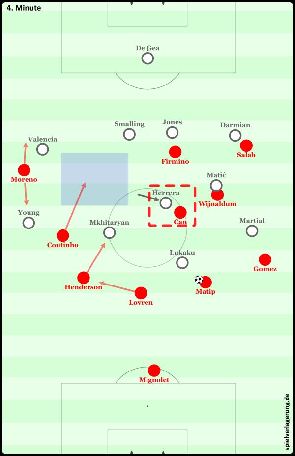 Zu viele Spieler außerhalb der gegnerischen Formation: Linker Halbraum ist offen, kann aber nicht direkt bespielt werden