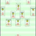 Was reicht, um Dortmund zu besiegen…
