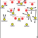 Stöger beruhigt die Borussia