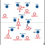 Deutsch-italienischer Europa-League-Abend: RB Leipzig schlittert in die nächste Runde