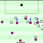 Analyse der Tore: Bayerns Kantersieg gegen Besiktas